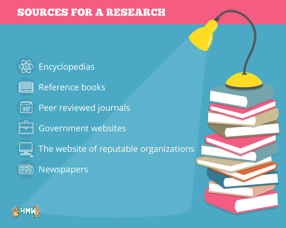 Sources for informative essay research