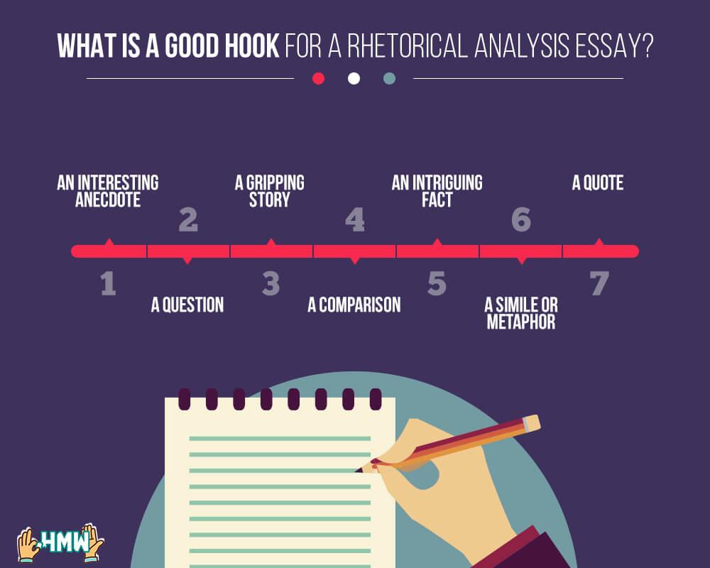Good hook for a rhetorical analysis essay