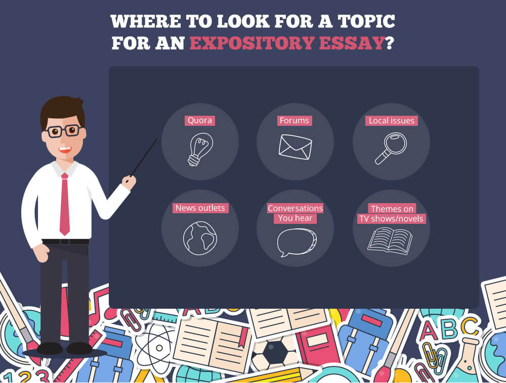 where to look for topic for an expository essay