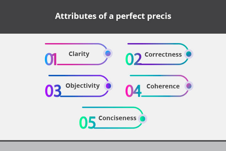 Attributes of a perfect precis