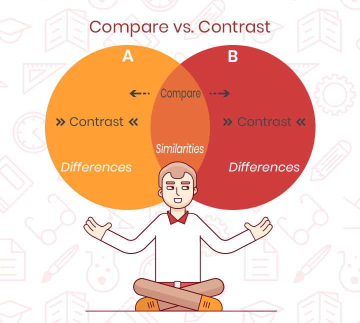 Compare vs contrast