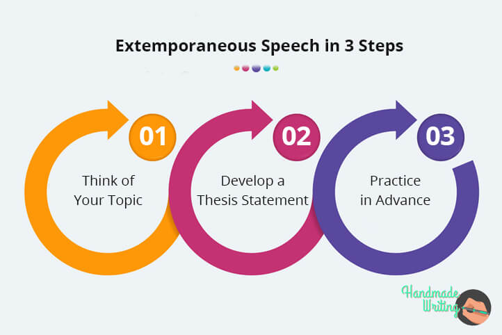 How to Prepare for Extemporaneous Speech in 3 Steps