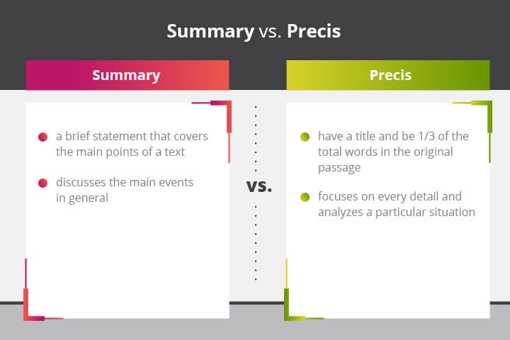 Summary vs Precis