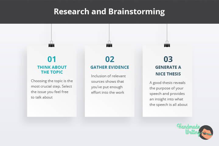 How to Start Informative Speech Writing?