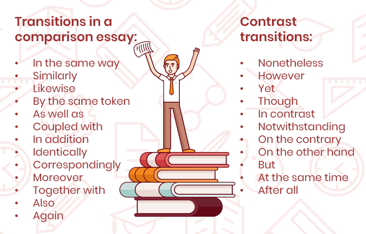 Transitions words