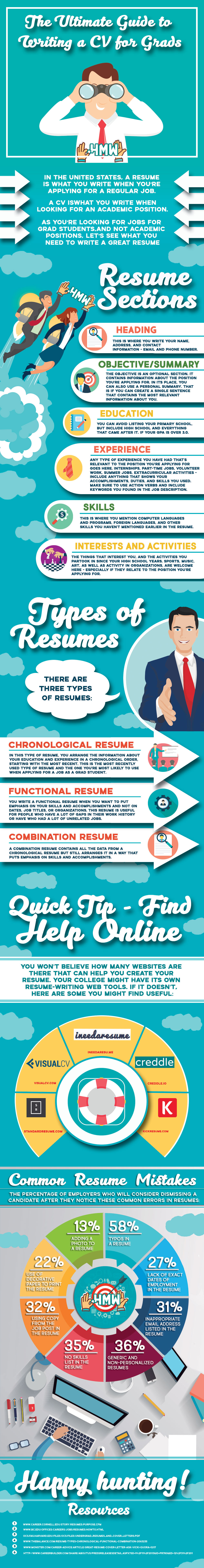 A guide to writing a CV