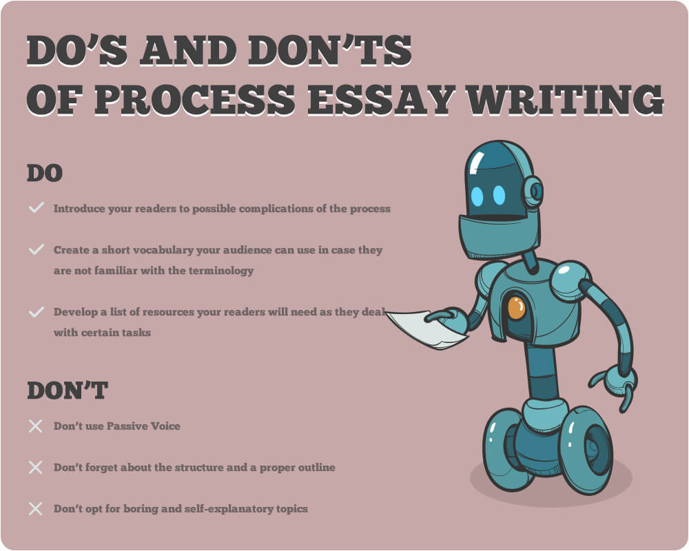 Tips on writing a process essay