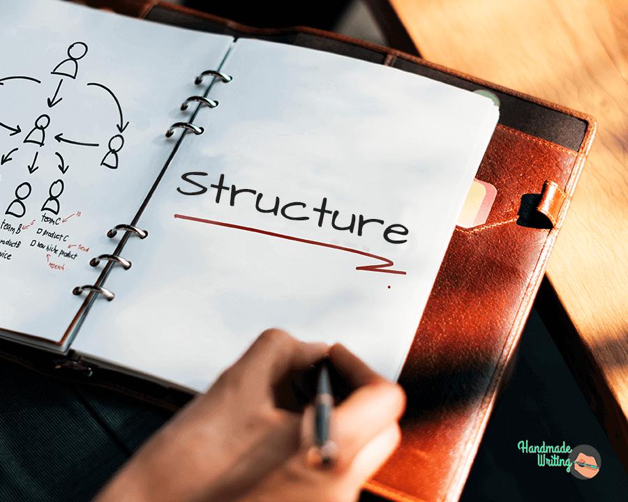 Term paper structure
