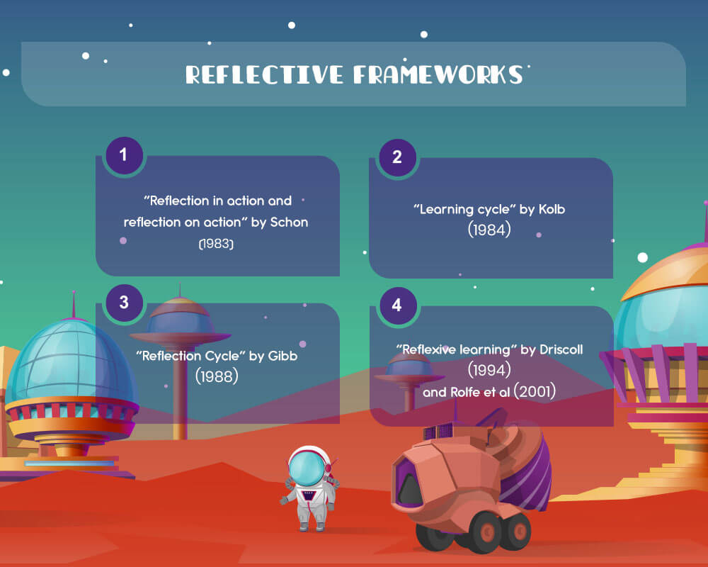 Reflective writing frameworks