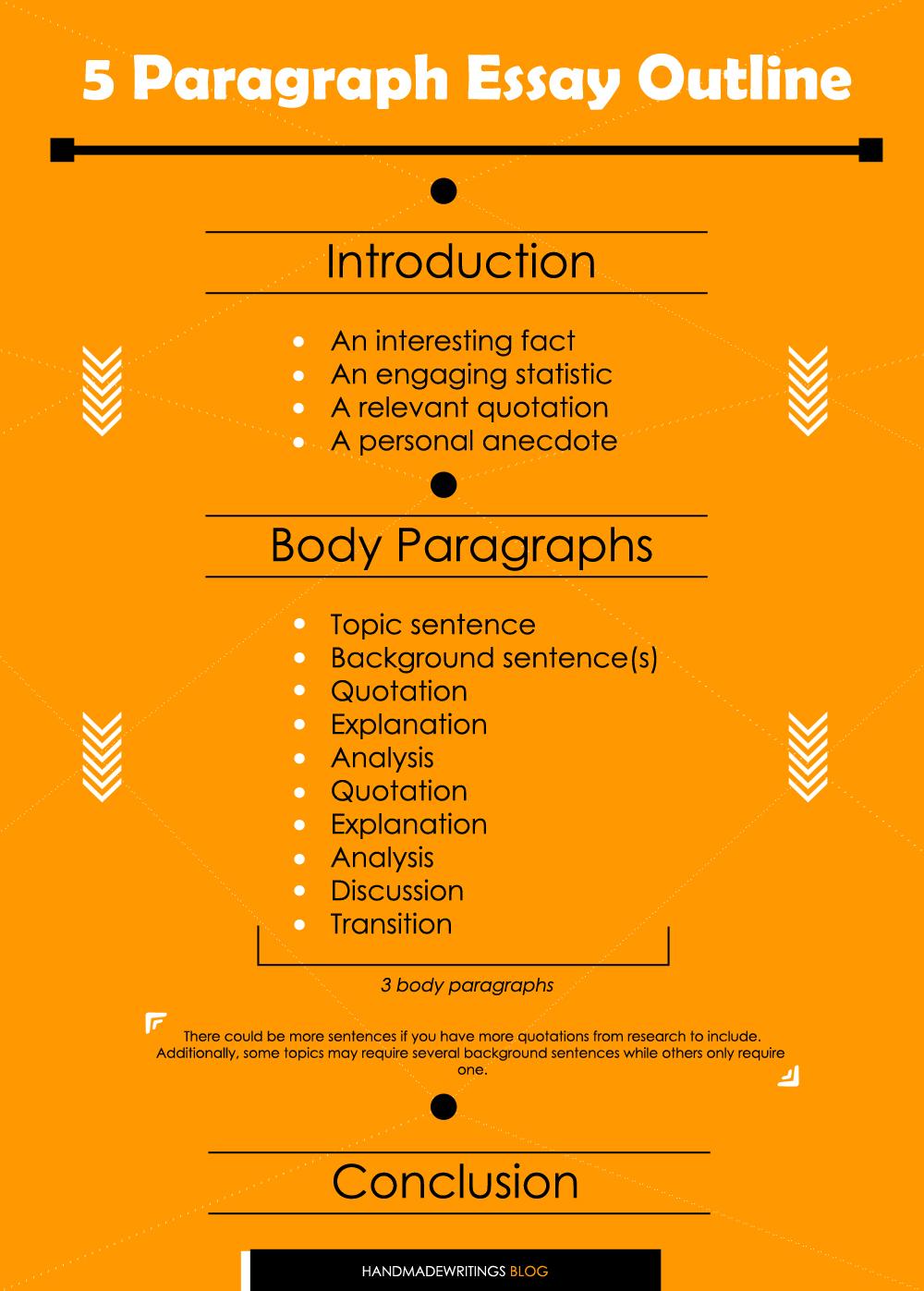 5 Paragraph Essay Outline Structure