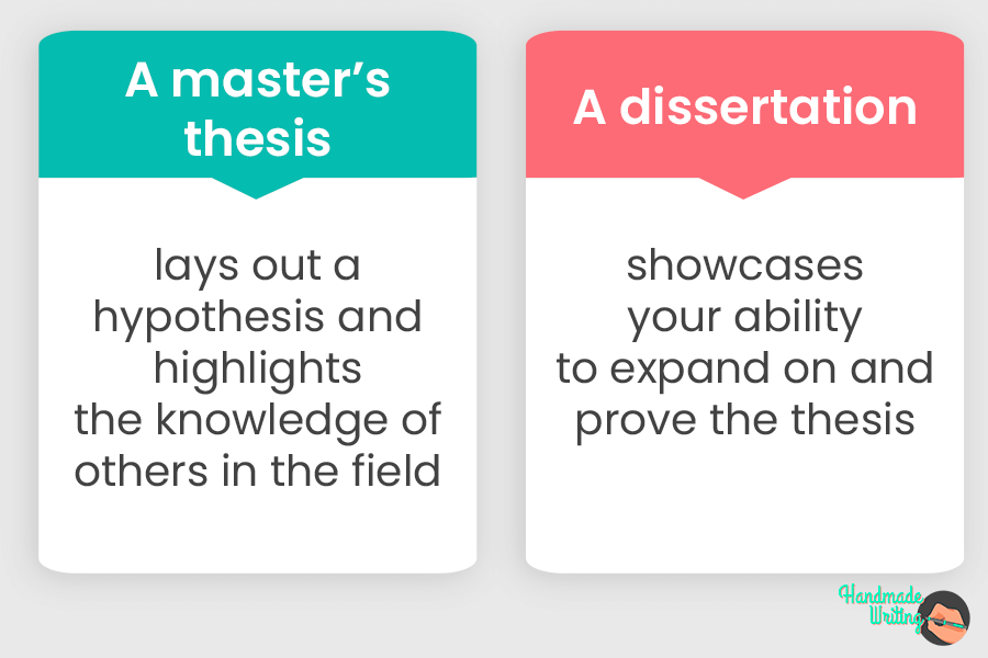 The difference between a thesis and a dissertation