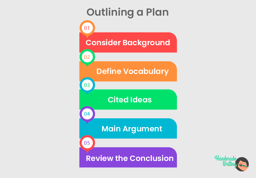Outlining a Plan