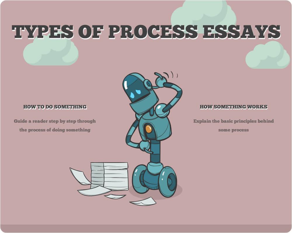 Types of process essays